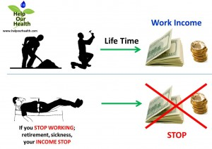 Money, part time jobs